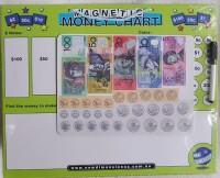 Magnetic Money Chart Australian
