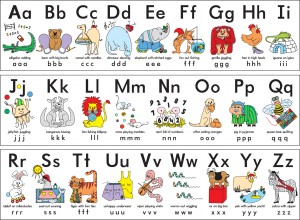 Silly alphabet abc wall frieze learn heaps for Mural untuk kanak kanak