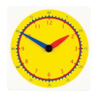 Analogue Clock Dial