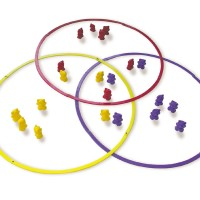 Sorting Circles