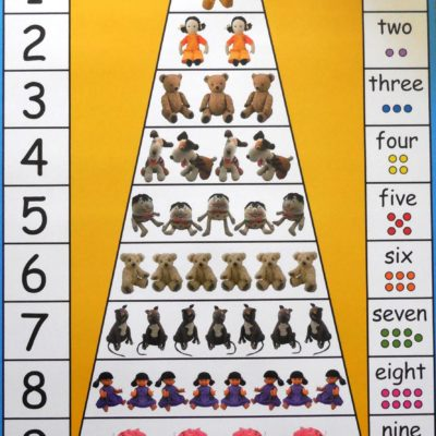 Play School Count to 10