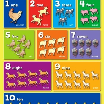 Counting To 10 Double Sided Deskmat on Silly Alphabet Abc Wall Frieze